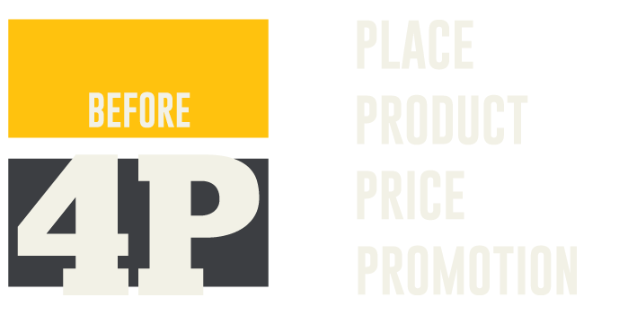 Before 4Ps Place Product Price Promotion
